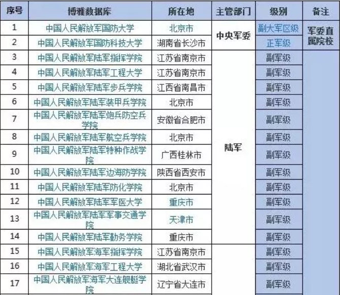 365体育娱乐投注_体育彩票365怎么玩_365体育台湾填报军事类院校指南